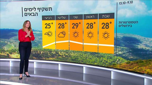 התחזית 08.10.21: החום עדיין כאן