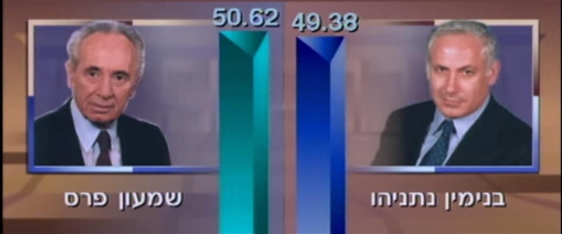 מדגם פרס מול נתניהו מהערוץ הראשון, 1996