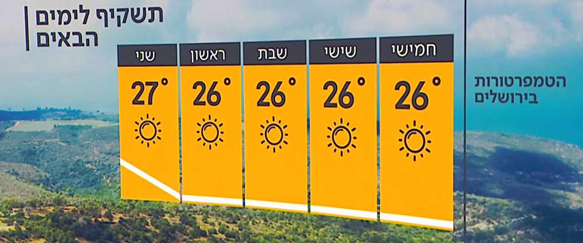 התחזית 02.06.21: טמפרטורות נמוכות מהרגיל לעונה