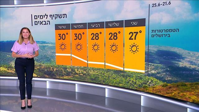התחזית 20.6.21: התחממות ביום הראשון של הקיץ