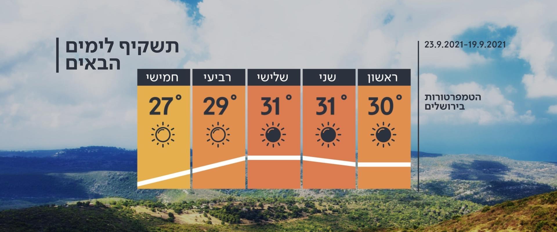 התחזית 18.08.21