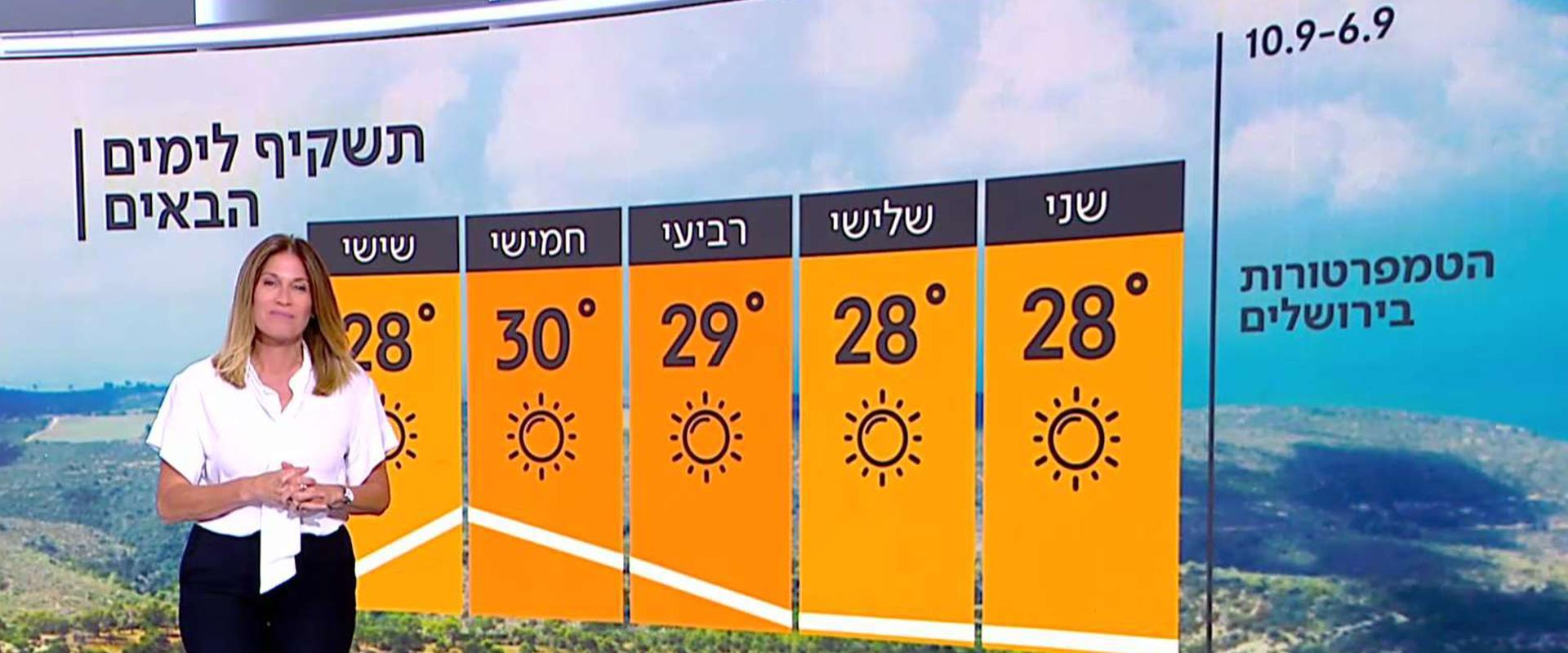 התחזית 05.09.21: מחר - ירידה קלה בטמפרטורות
